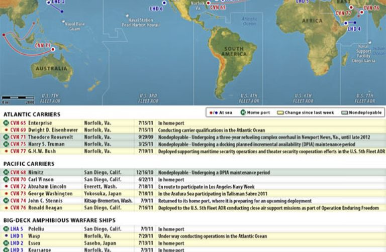 US Naval Update Map July Stratfor Worldview - Map of us fleet deployment