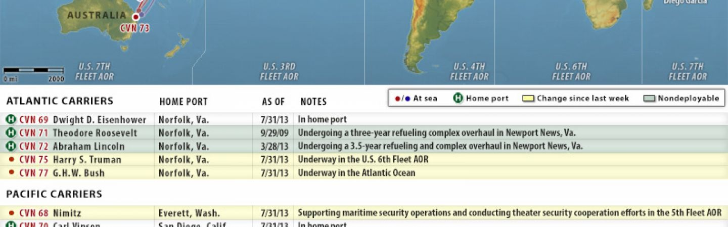 U.S. Naval Update Map: Aug. 1, 2013 on blank us map, grand canyon us map, view us map, painted desert us map, colorado river us map, list us map, editable us map, santa fe us map,