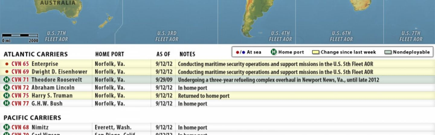 US Naval Update Map Sept Stratfor Worldview - Map of us navy 5th fleet area of responsibillity