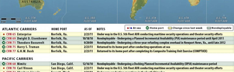 U S  Naval Update Map: Feb  23, 2011