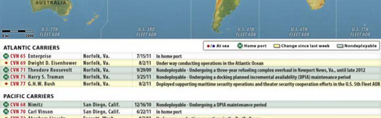 U S  Naval Update Map: Aug  3, 2011