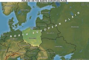 North European Plain