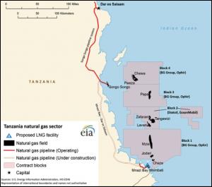 LNG fields