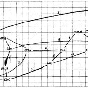 This sketch from 1969 shows the theoretical outlines of a network of linked computers. It was realized in the ARPANET, which formed the backbone of the modern internet.