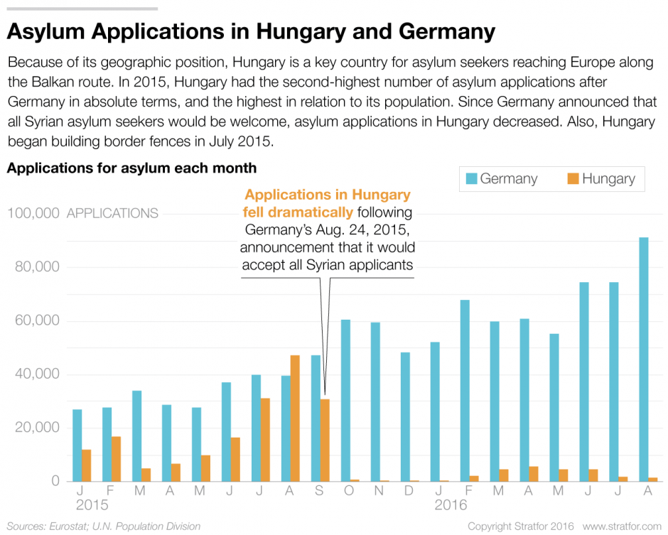 Vote in Hungary highlights snags in migrant relocation plan