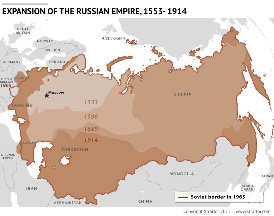 Russian Empire Were 14