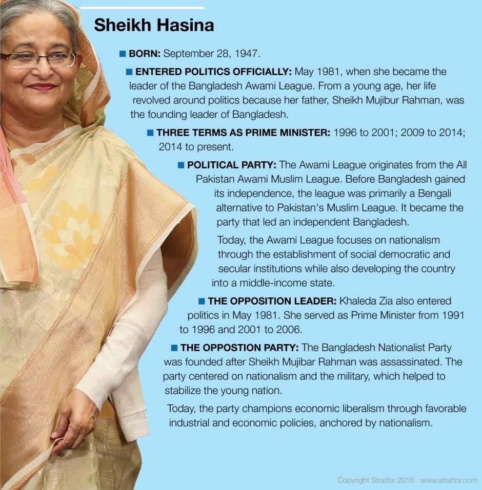 Bangladesh's Descent Into Authoritarianism