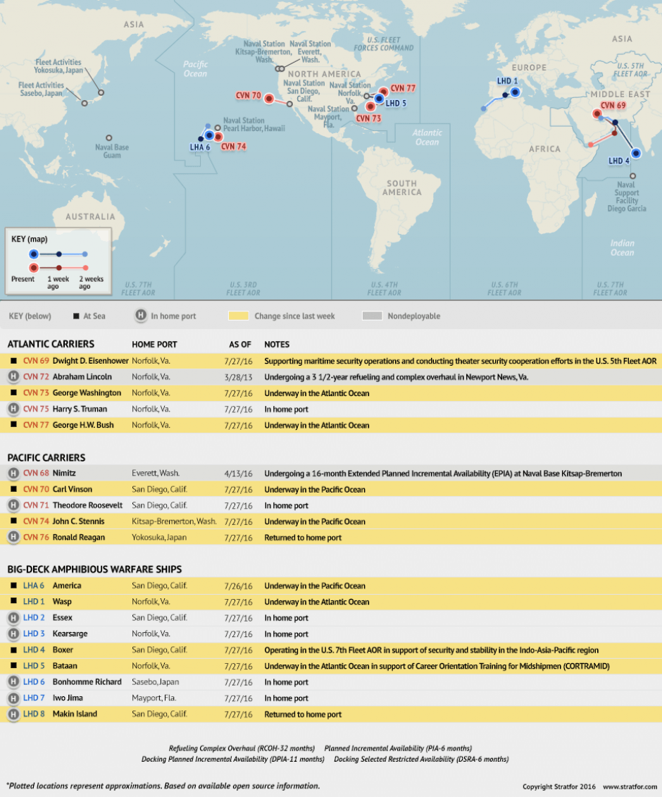 US Naval Update Map July Stratfor Worldview - Map of us navy 5th fleet area of responsibillity