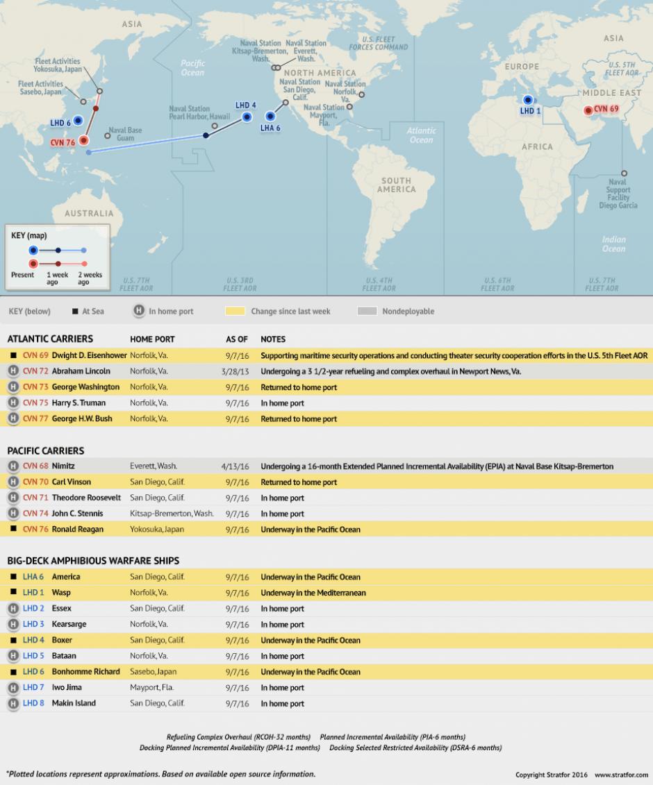SHOLA ADEBOWALEcom US AIRCRAFT CARRIER USS ENTERPRISE MAKES 米中 - Us navy fleet locations map