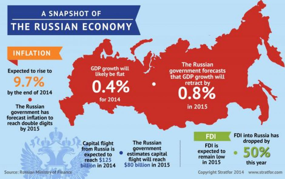 a country analysis framework of the russian economy The highest court of appeal is the supreme court of the russian federation  russian law provides for  enforcement agreements with foreign countries,.