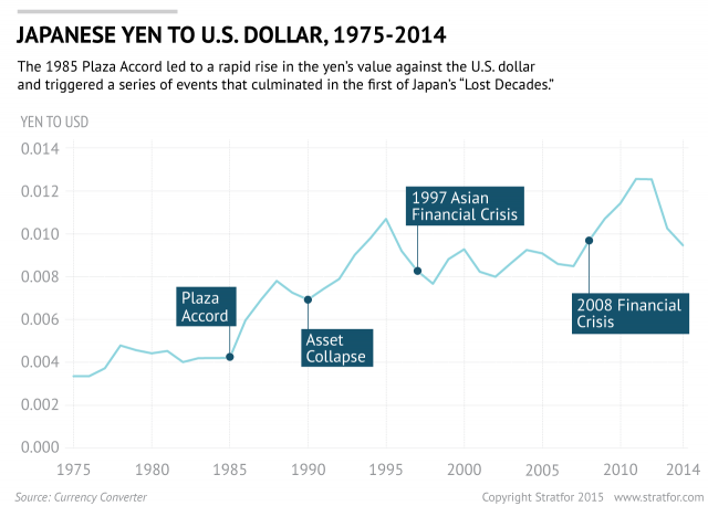 Forecasting Japan A Slow Burning Crisis