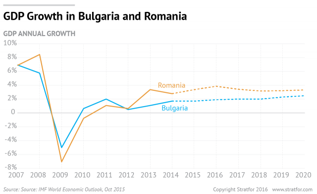 the economic crisis of bulgaria In contrast, bulgaria has pursued a policy of fiscal discipline over the 20 years  since its own 1996 financial collapse despite relatively low.