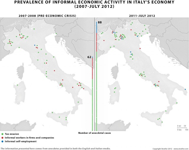 Prevalence of Informal Economic Activity in Italy's Economy