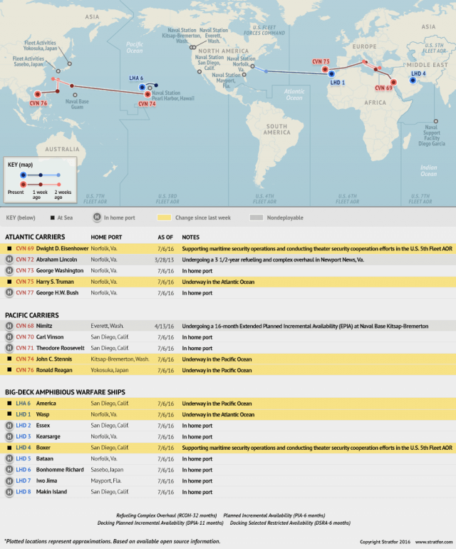 US Naval Update Map July 7 2016  Stratfor Worldview