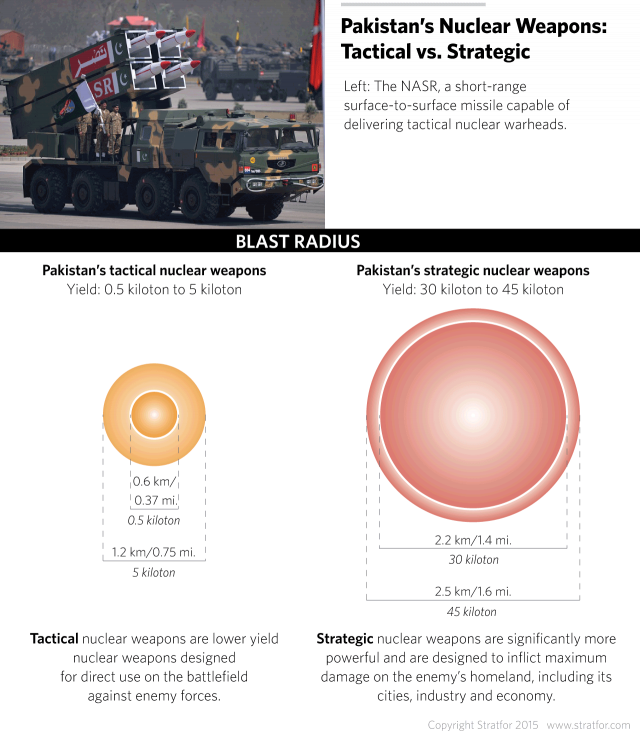 Pakistan-Tactical-Nuclear-Weapons-120516.png?itok=o4E5enHY