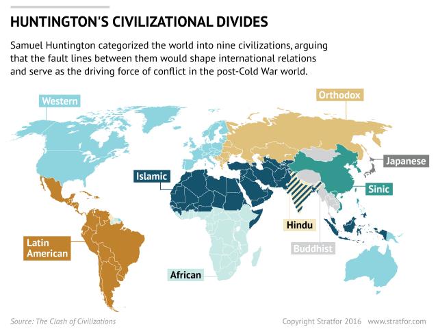 clash of civilizations critique
