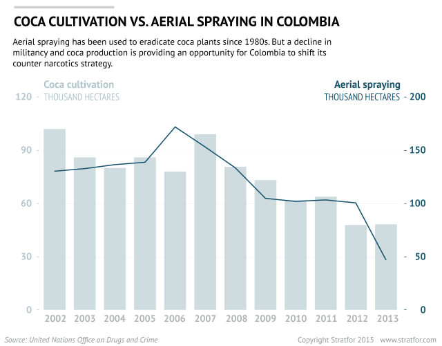 Colombia Using New Coca Policies To Advance Peace Talks - Departments of colombia 2004