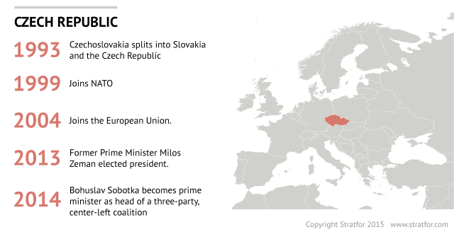 Is the Czech Republic Shifting Toward the West? - Stratfor Worldview