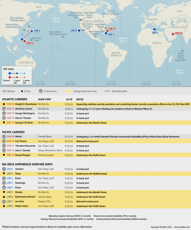 US Naval Update Map Sept Stratfor Worldview - Us hw map