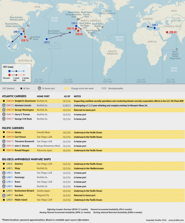 US Naval Update Map Nov Stratfor Worldview - Us navy ship map