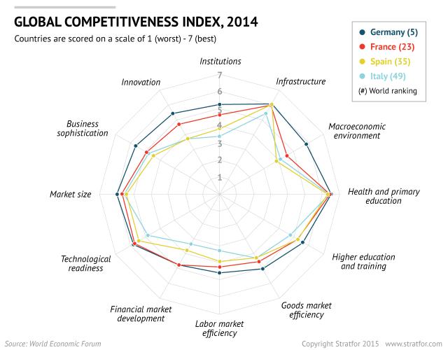 Global Competitevemess