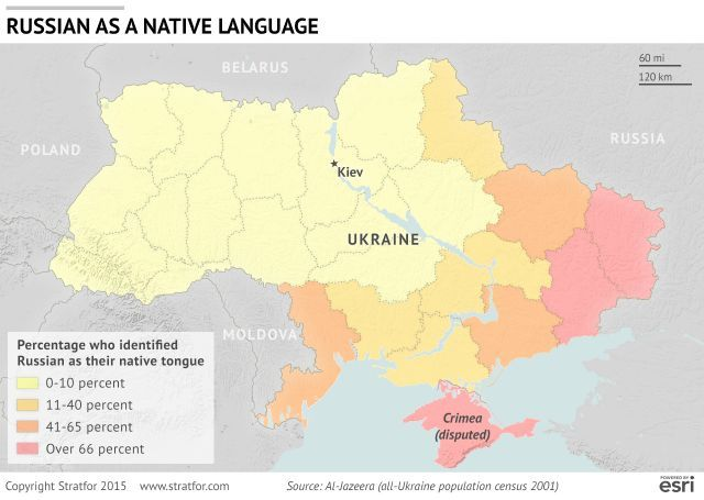 what some major differences between ukrainian russian terms language