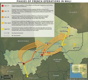 Phases of French Operations in Mali