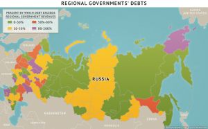 Russian Regional Governments' Debts