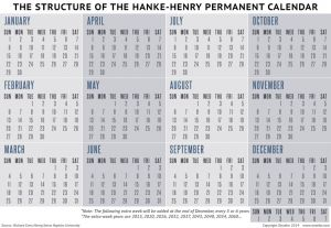 The Geopolitics of the Gregorian Calendar
