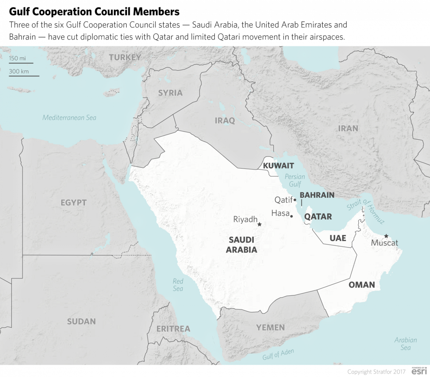The Gulf Cooperation Council States