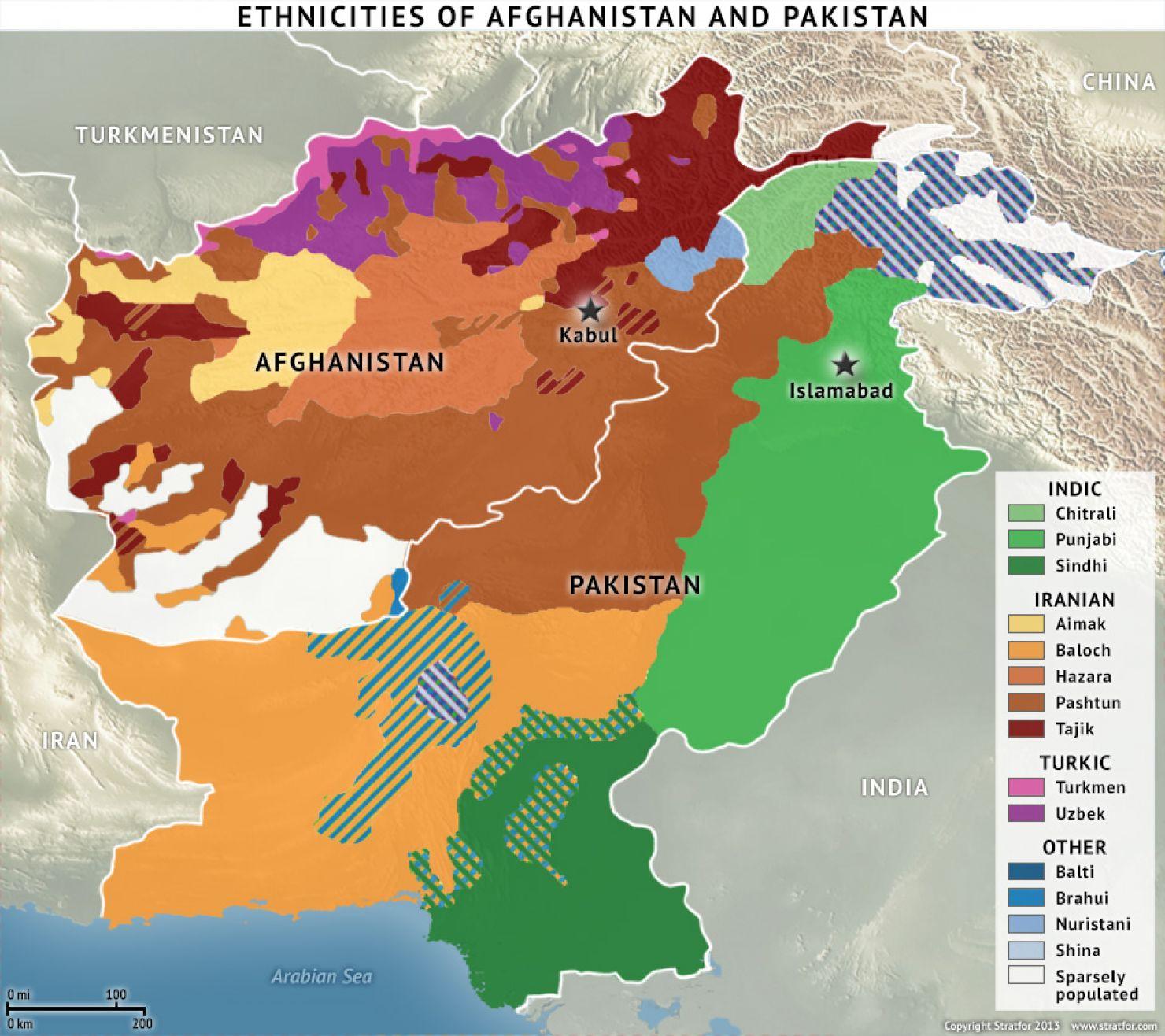 ethnicity in pakistan