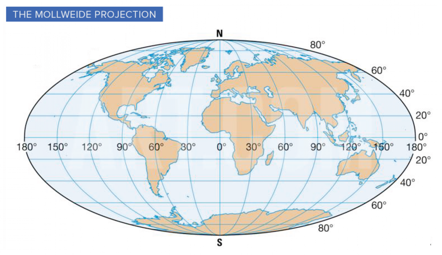 The problem with our maps john paul goodes attempt known as the goode homolosine projection took this concept a step further by adding interruptions at strategic locations to help gumiabroncs Image collections