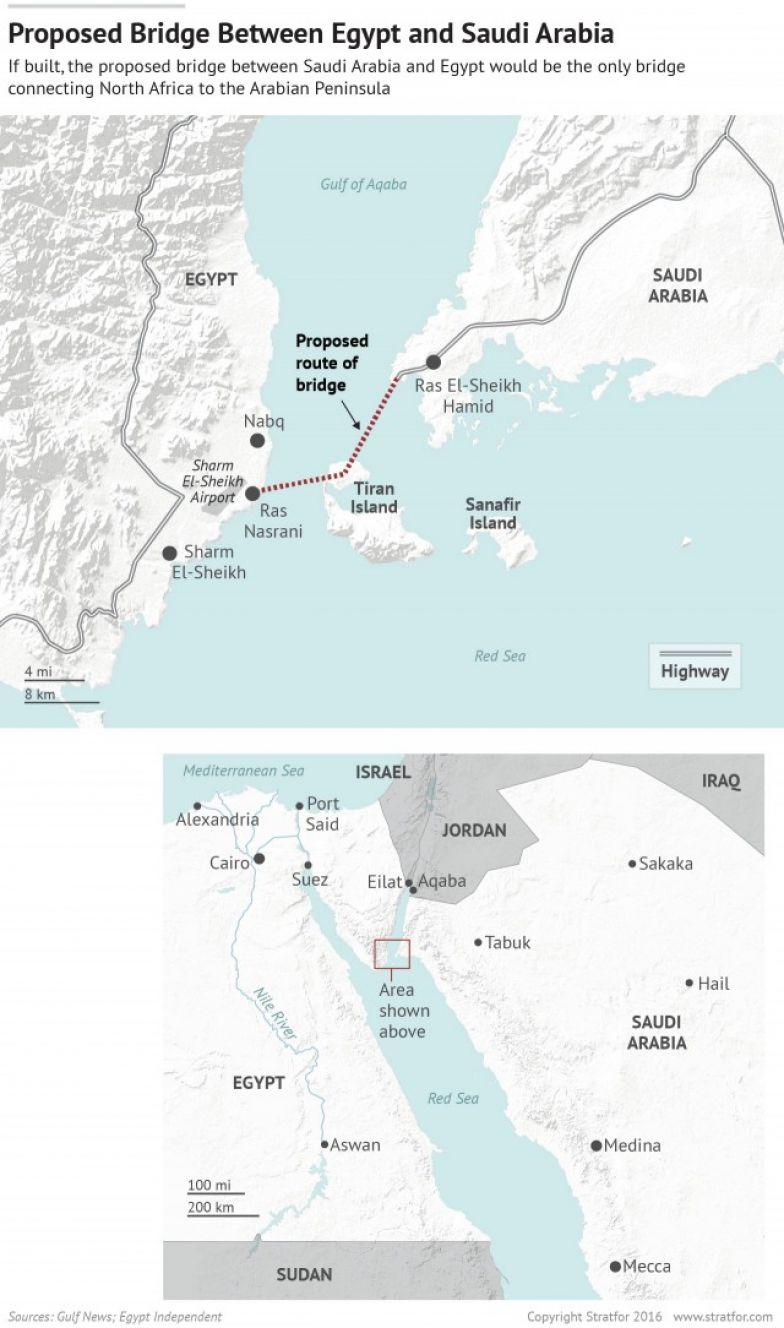 Building Bridges Between Egypt And Saudi Arabia Stratfor Worldview - Map of egypt and saudi arabia