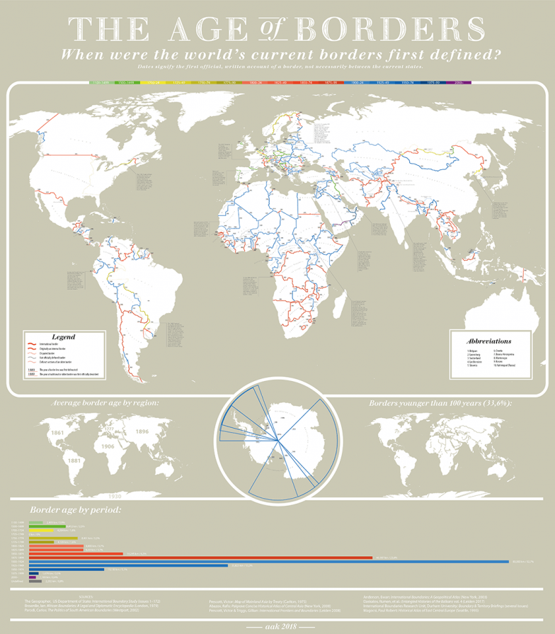 Map: All of the World's Borders by Age