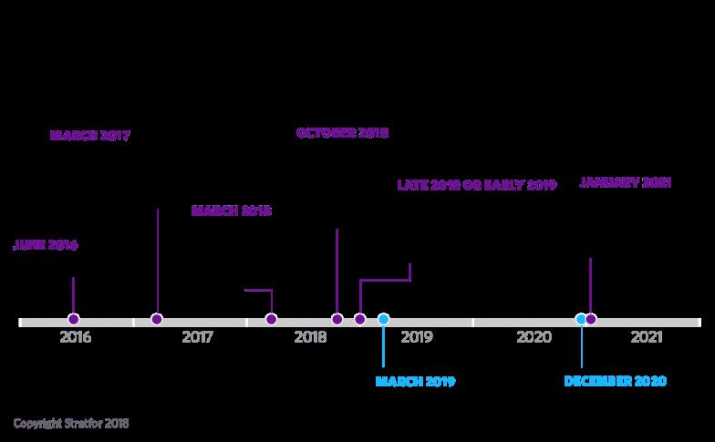 ce17e80ce8f0 2018 Fourth-Quarter Forecast