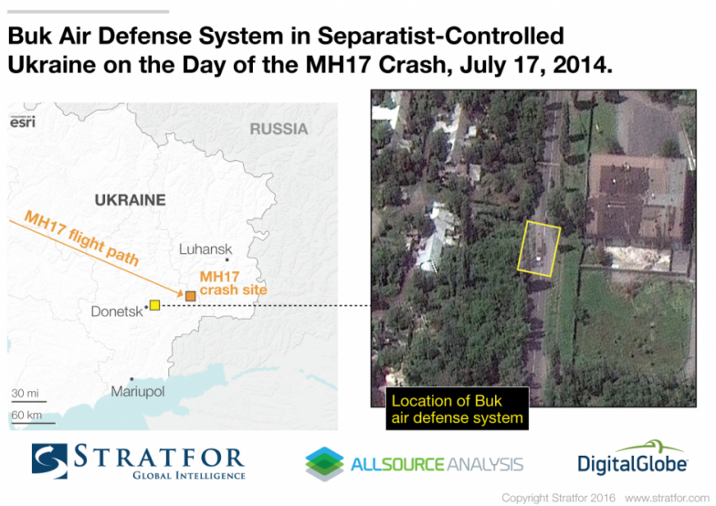https://www.stratfor.com/sites/default/files/styles/wv_small/public/buk-air-defense-mh17%20%281%29.png?itok=S4YaOoC1