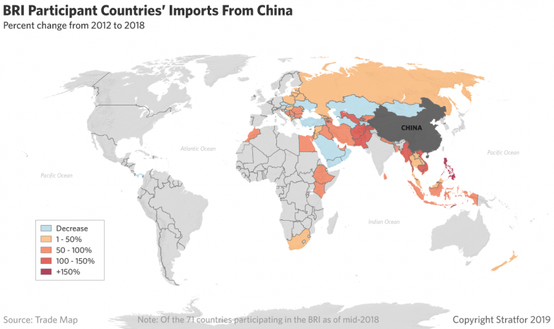 This map indicates the amount that BRI participants have imported from China.