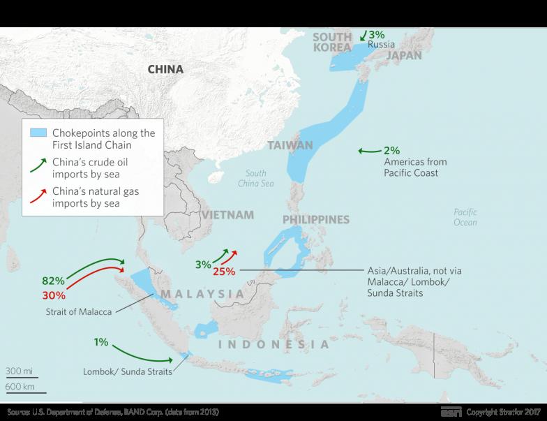 Chinese seaborne trade