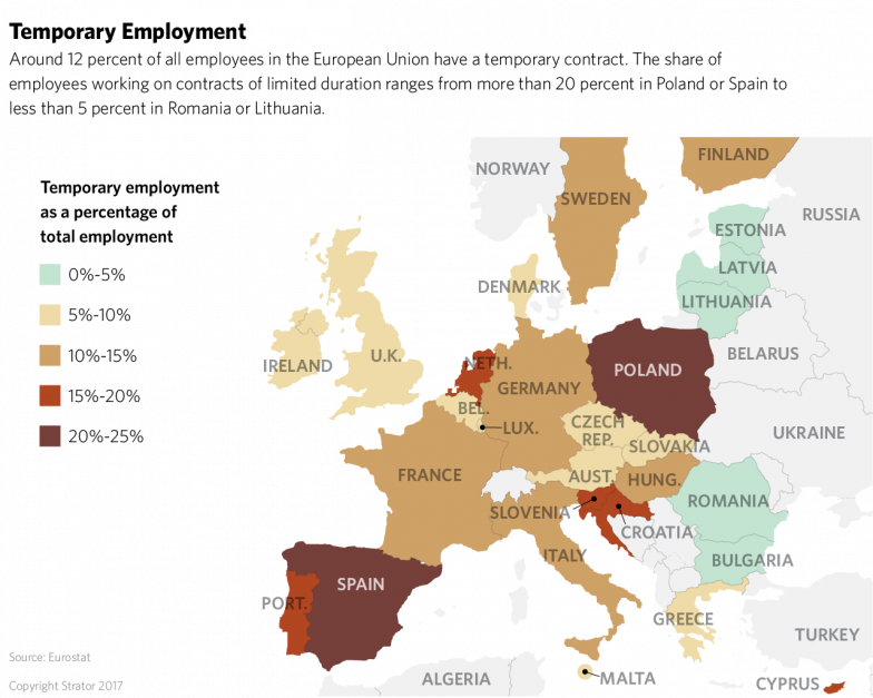 EU Temporary Employment Chart