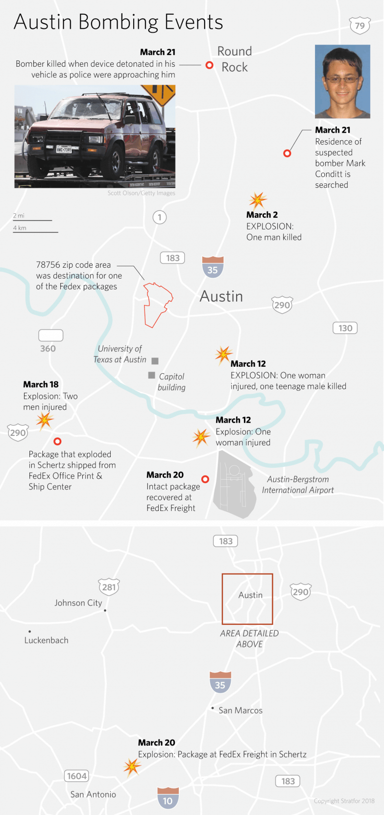 The series of events in the Austin bombing spree