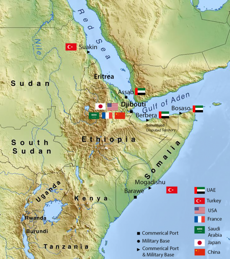 Commercial and Military Activity in the Horn of Africa