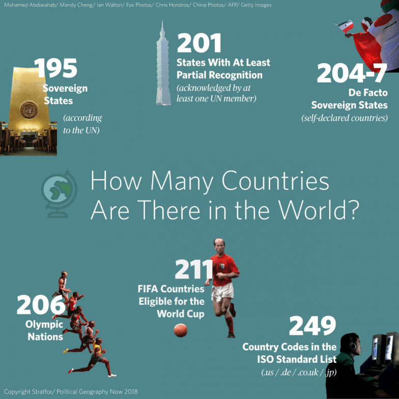 how many countries are there in the world in 2017