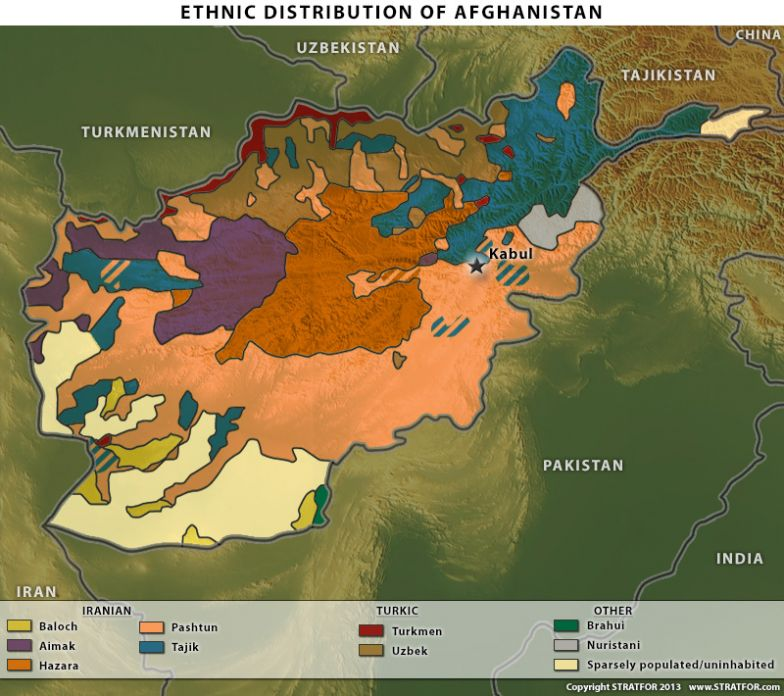 Afghan Ethnicities