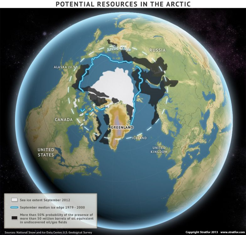 Potential Resources in the Arctic