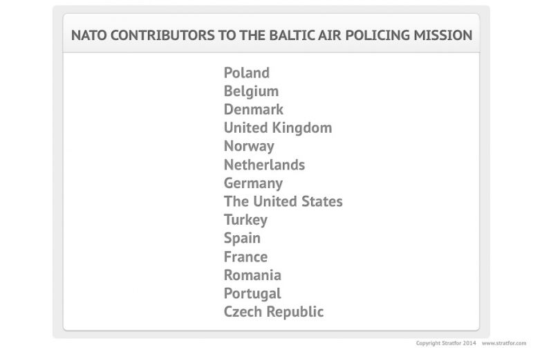 NATO Contributors to the Baltic Air Policing Mission