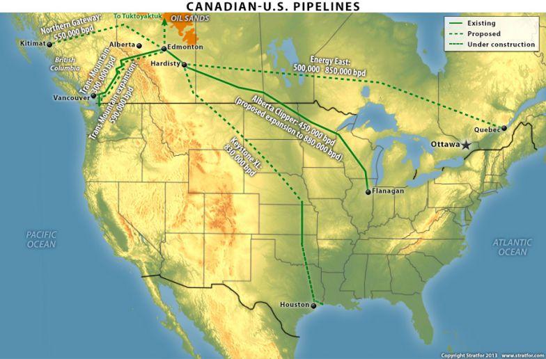 Canada's Oil Potential