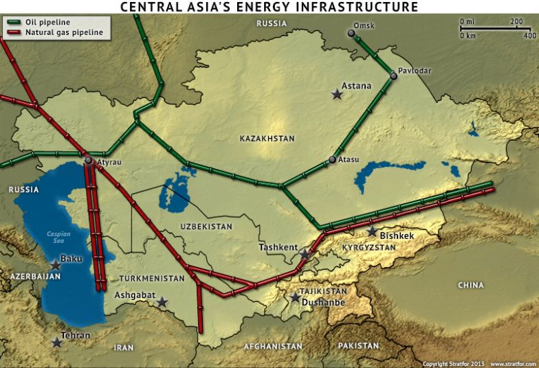 Central Asia's Energy Infrastructure