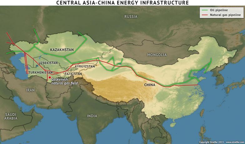 Central Asia-China Energy Infrastructure
