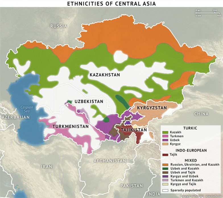 Ethnicities of Central Asia