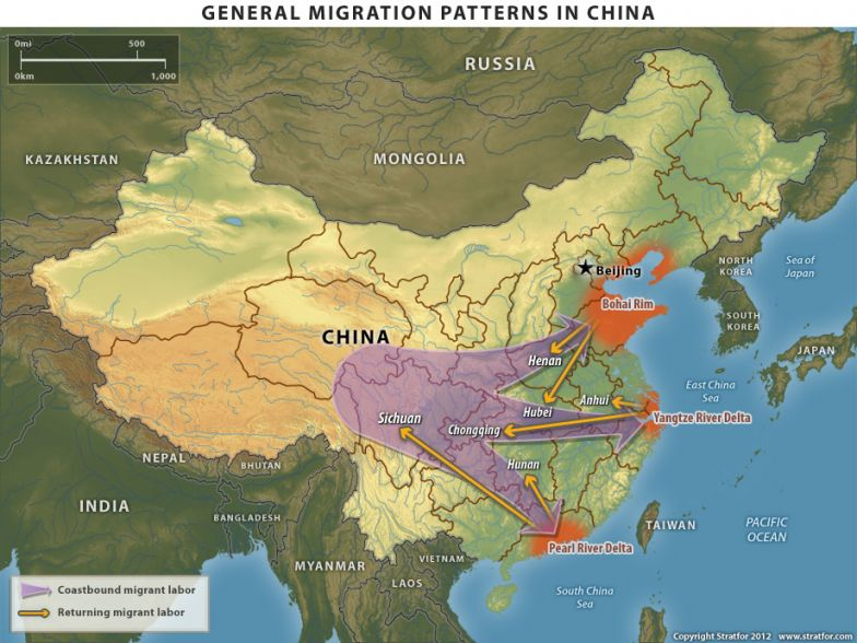 General Migration Patterns in China